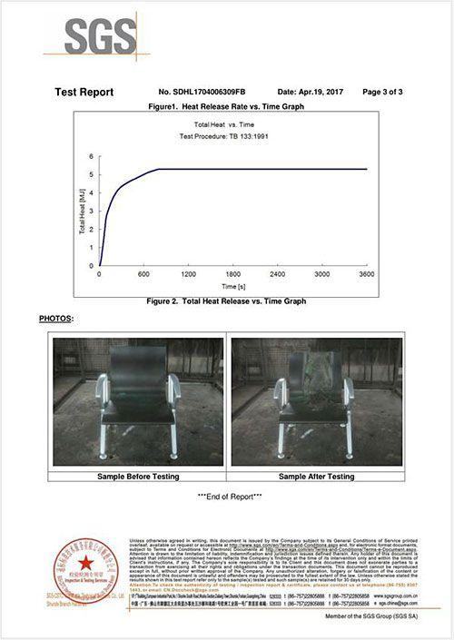PU149 Test Report - 3